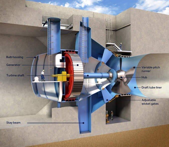 tidal-lagoon-technology